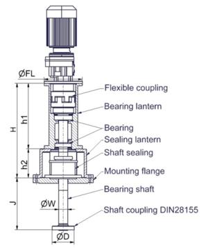STC-Engineering GmbH: CSA – Compact Standard Agitator