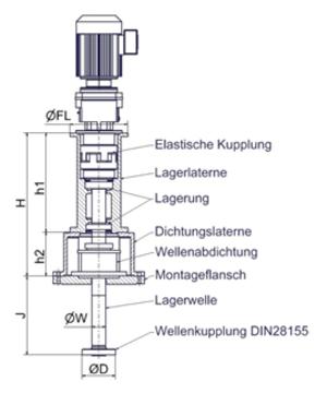 CSA – Compact Standard Agitator